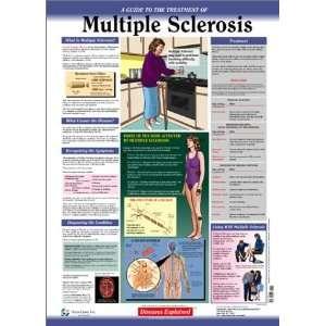 Multiple Sclerosis Explained: DISEASES EXPLAINED, Ian Wood
