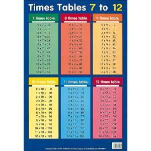 Times Tables 7 to 12 Laminated Poster (Wall Chart