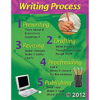 Writing Process Learning Chart, Learning Charts, Teacher Resources